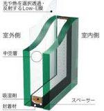複層ガラスの種類やメリットと厚みの影響や効果!ペアガラスとの違いも