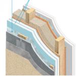 石膏ボード外壁材の特徴と耐火や防水の性能!リフォーム費用も